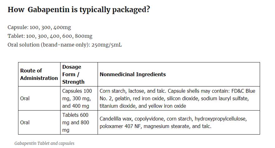 How Gabapentin Packaged